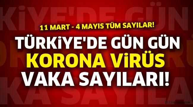 Türkiye'de gün gün korona virüs vaka sayıları!