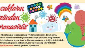 Çocukların gözünden koronavirüs