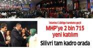 Silivri MHP'ye üye olanlara rozet takıldı
